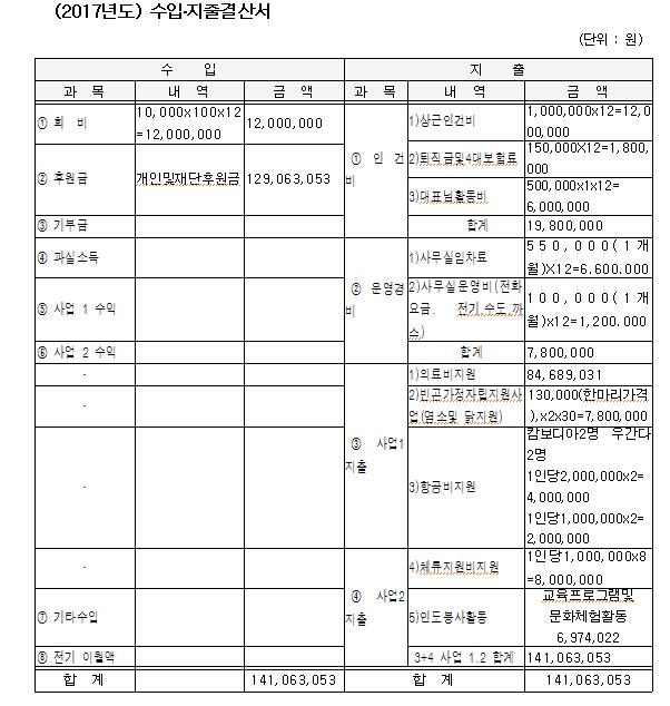 2017년도 수입지출결산서.png